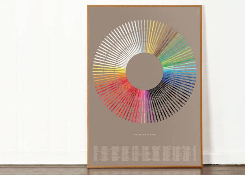 colorwheels-dorothy-2-900x641