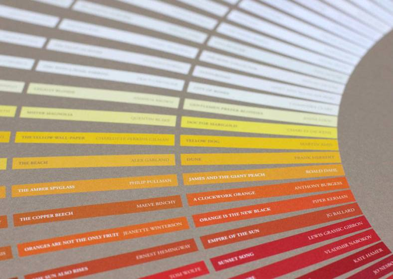 colorwheels-dorothy-5-900x641